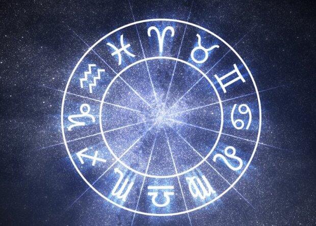 Znaki zodiaku. Źródło: chillizet.pl