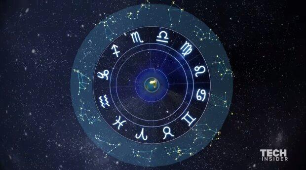 Znaki zodiaku. Źródło: Youtube Science Insider