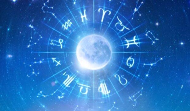 Znaki zodiaku. Źródło: Youtube